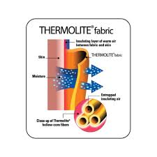 Thermolite Diagram